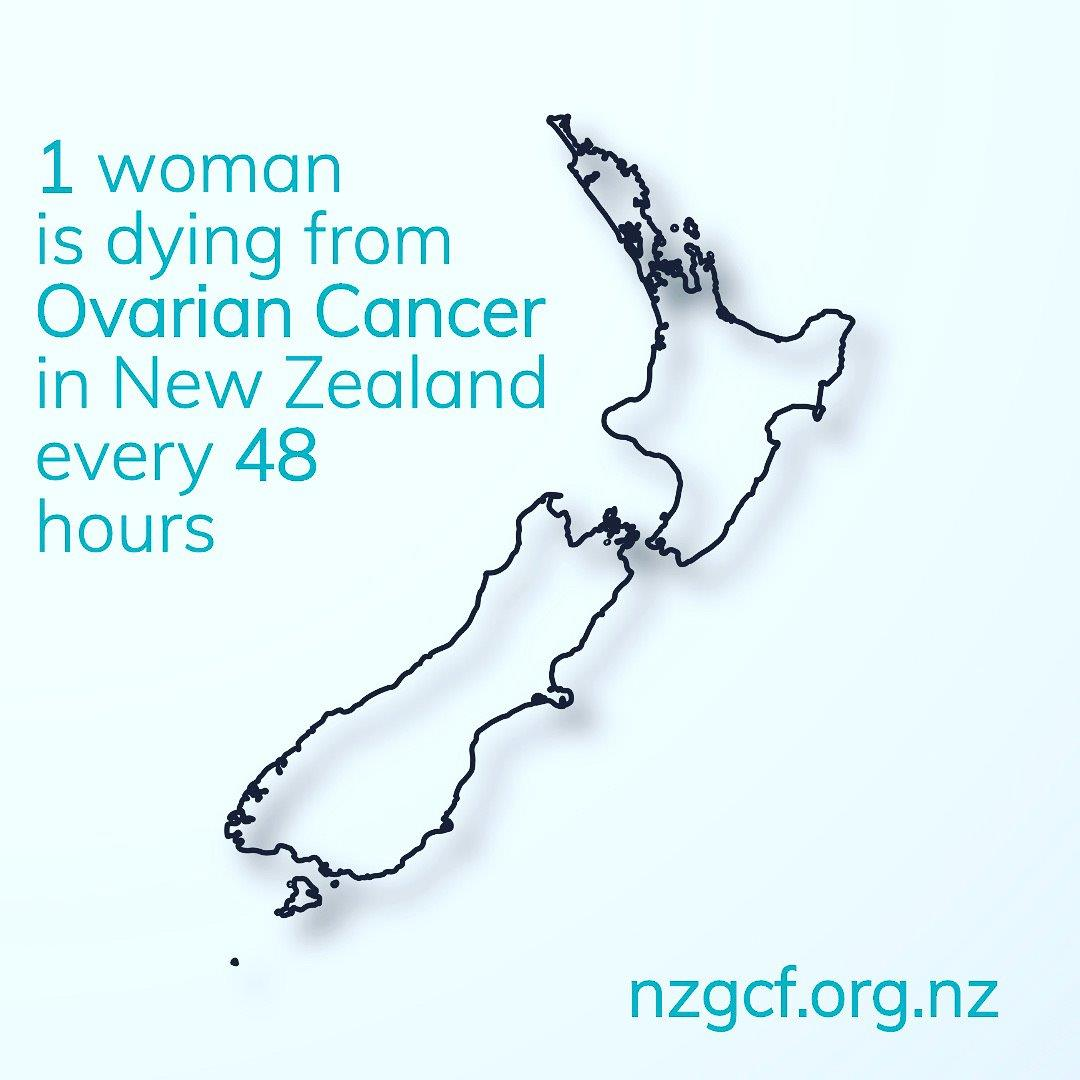 Ovarian Cancer Awareness Month 2020 New Zealand Gynaecological Cancer Foundation Givealittle